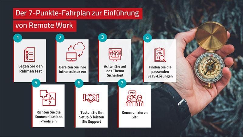 Der 7-Punkte-Fahrplan für die Einführung von Remote Work