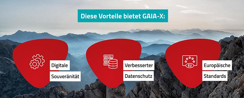 Diese Vorteile bietet GAIA-X