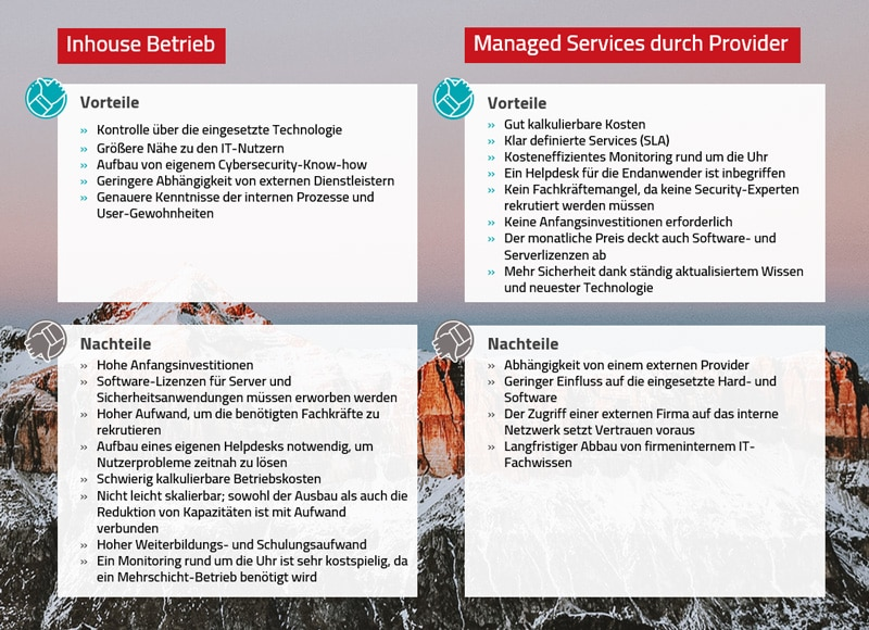 Managed Scurity Services - Inhouse vs. Managed Services Provider