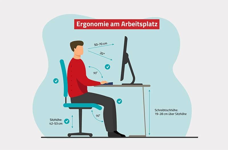 Remote Work - Ergonomie am Arbeitsplatz