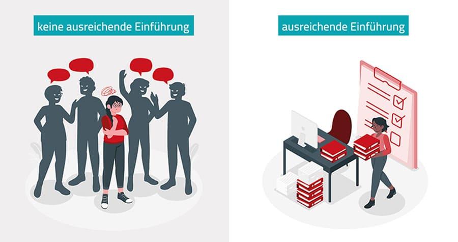 Vergleich bei der Einführung von Managed Services