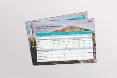Entscheidungshilfe: Die Microsoft 365/Office 365 Pläne im Vergleich